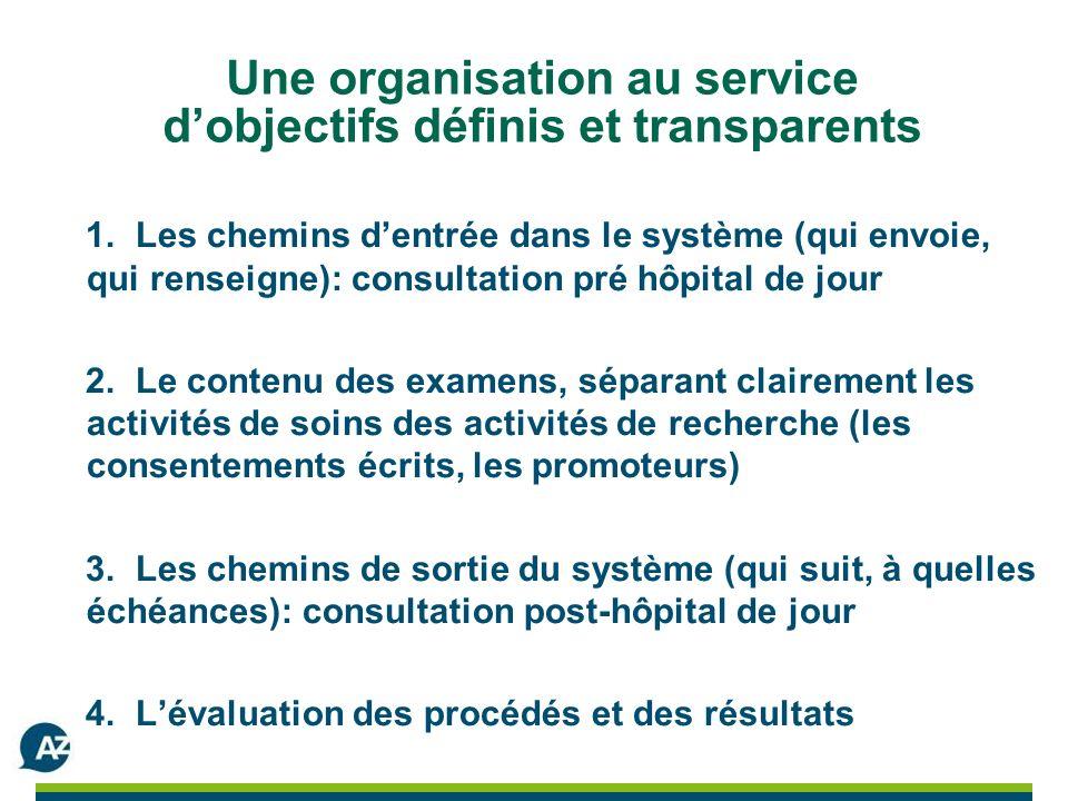 Une organisation au service dobjectifs définis et transparents 1.