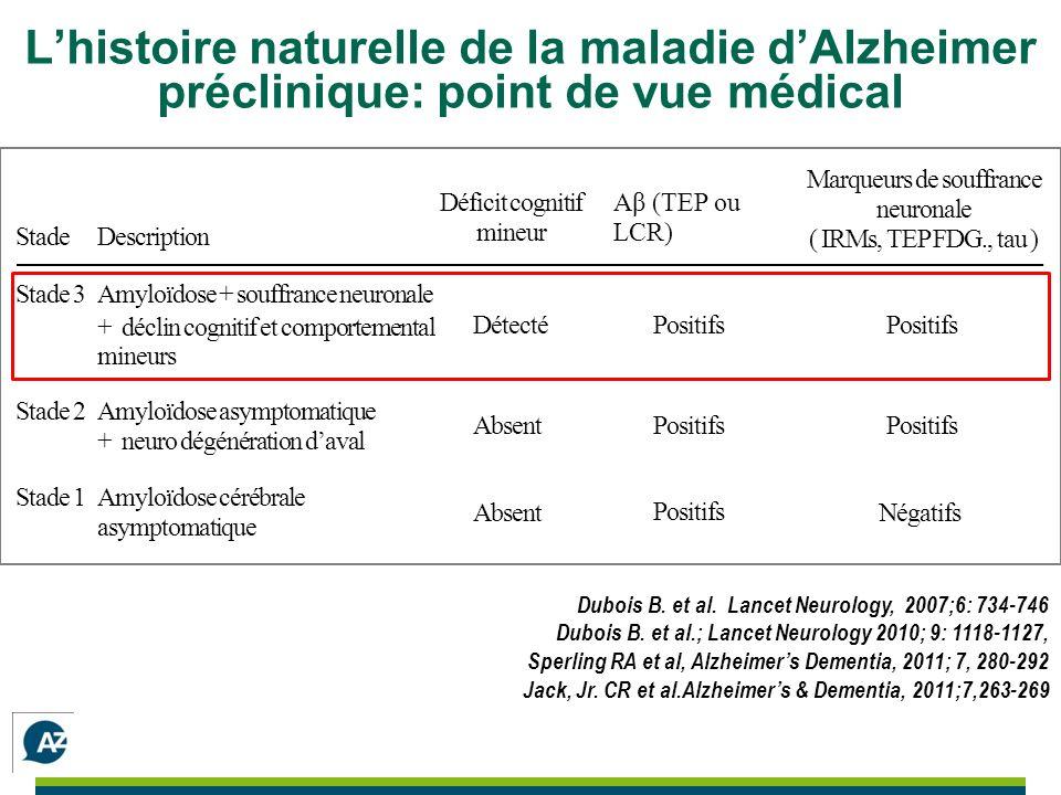 Lhistoire naturelle de la maladie dAlzheimer préclinique: point de vue médical Dubois B.