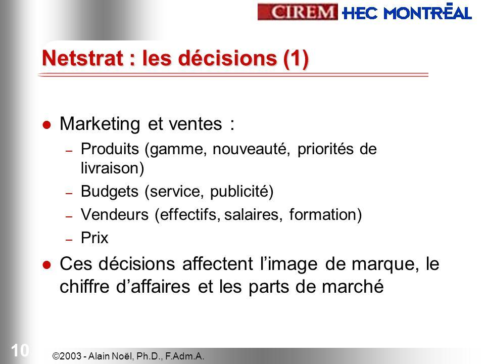 ©2003 - Alain Noël, Ph.D., F.Adm.A. 10 Netstrat : les décisions (1) Marketing et ventes : – Produits (gamme, nouveauté, priorités de livraison) – Budg
