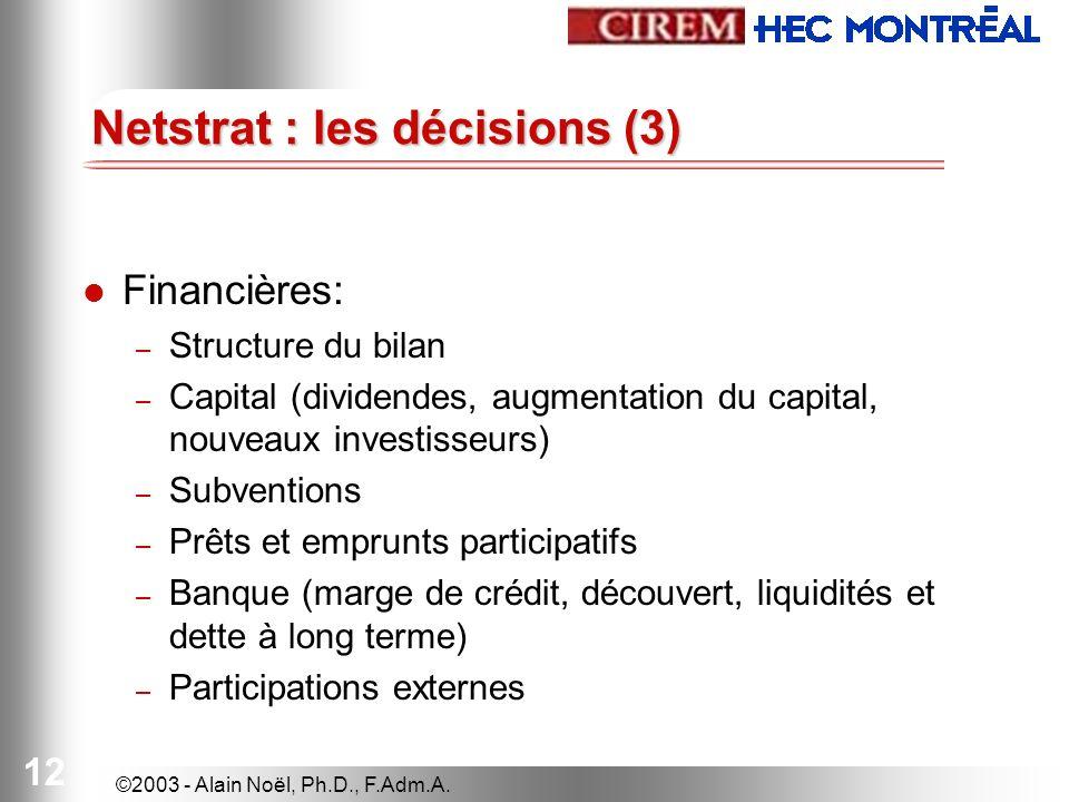 ©2003 - Alain Noël, Ph.D., F.Adm.A. 12 Financières: – Structure du bilan – Capital (dividendes, augmentation du capital, nouveaux investisseurs) – Sub
