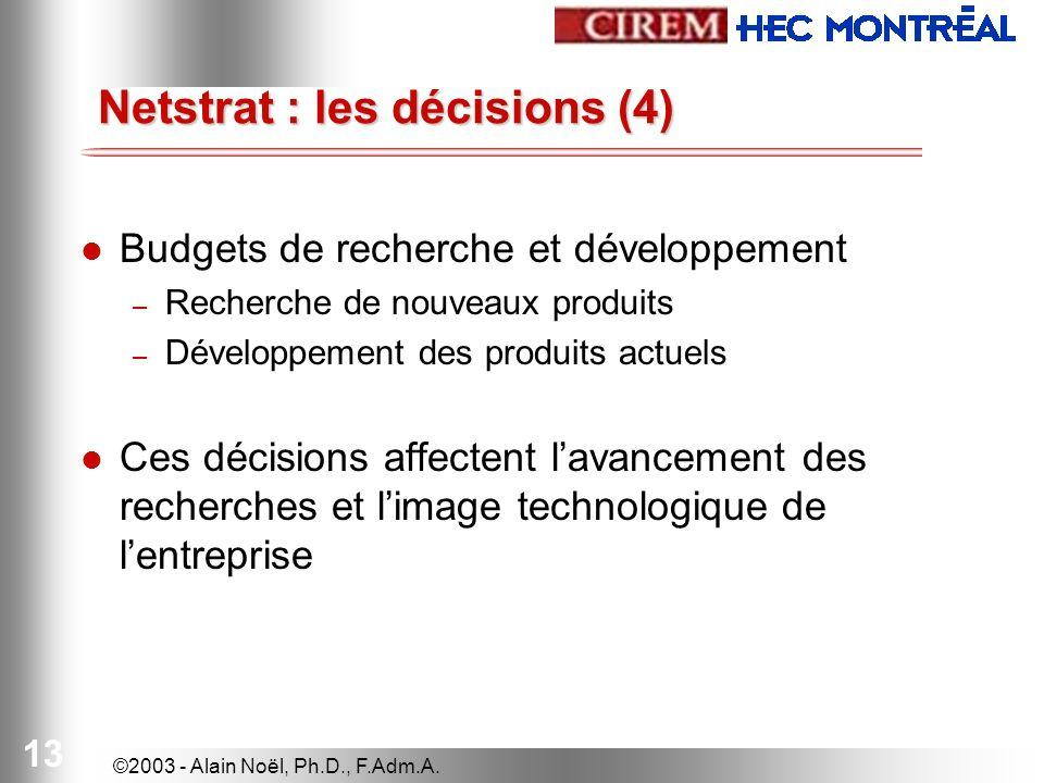 ©2003 - Alain Noël, Ph.D., F.Adm.A. 13 Budgets de recherche et développement – Recherche de nouveaux produits – Développement des produits actuels Ces
