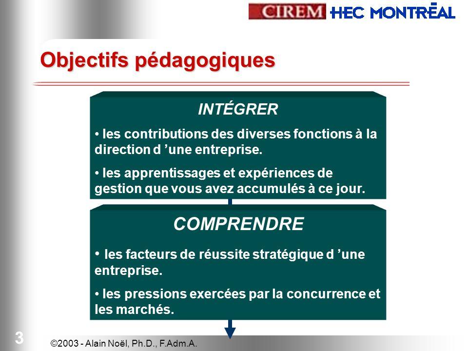 3 Objectifs pédagogiques COMPRENDRE les facteurs de réussite stratégique d une entreprise. les pressions exercées par la concurrence et les marchés. I