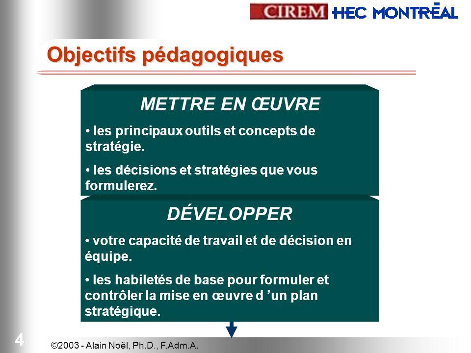 ©2003 - Alain Noël, Ph.D., F.Adm.A. 4 Objectifs pédagogiques METTRE EN ŒUVRE les principaux outils et concepts de stratégie. les décisions et stratégi