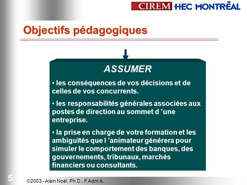 ©2003 - Alain Noël, Ph.D., F.Adm.A. 5 Objectifs pédagogiques ASSUMER les conséquences de vos décisions et de celles de vos concurrents. les responsabi