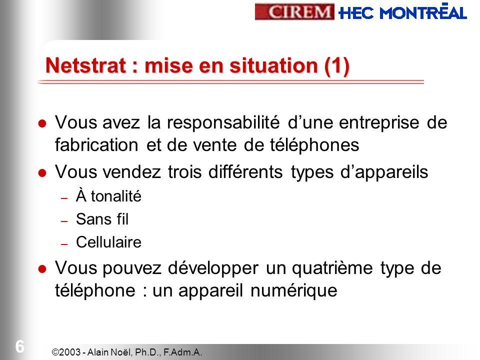 ©2003 - Alain Noël, Ph.D., F.Adm.A. 6 Netstrat : mise en situation (1) Vous avez la responsabilité dune entreprise de fabrication et de vente de télép