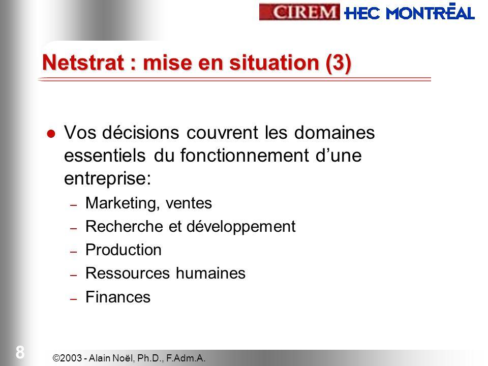 ©2003 - Alain Noël, Ph.D., F.Adm.A. 8 Vos décisions couvrent les domaines essentiels du fonctionnement dune entreprise: – Marketing, ventes – Recherch