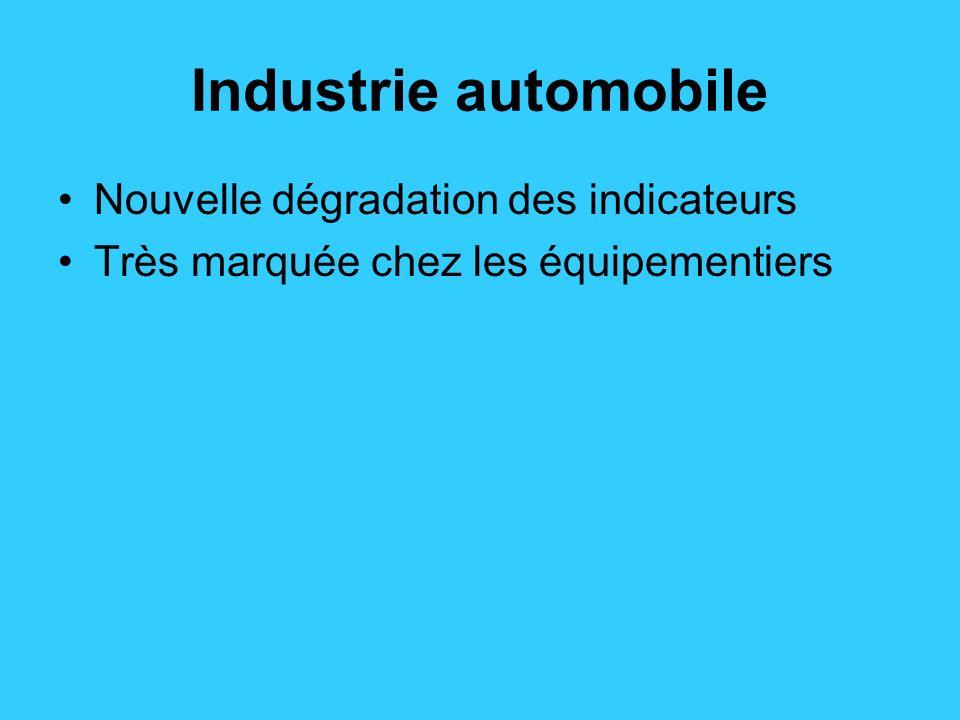 Industrie automobile Nouvelle dégradation des indicateurs Très marquée chez les équipementiers