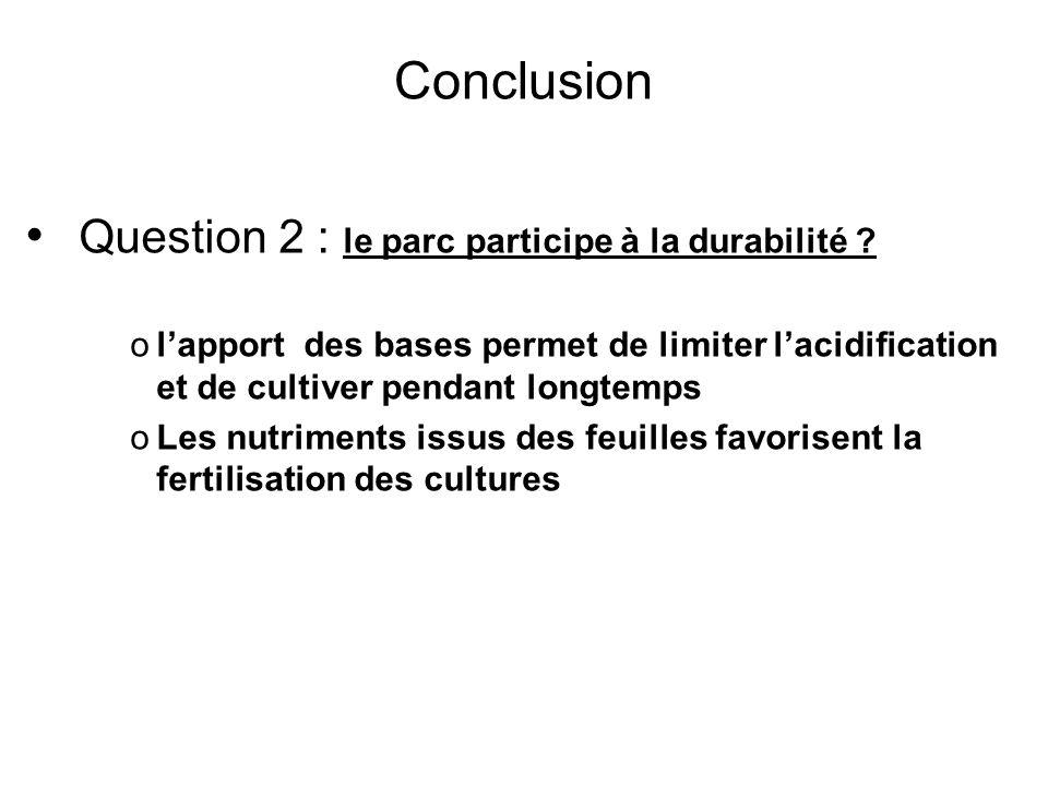 Conclusion Question 2 : le parc participe à la durabilité .