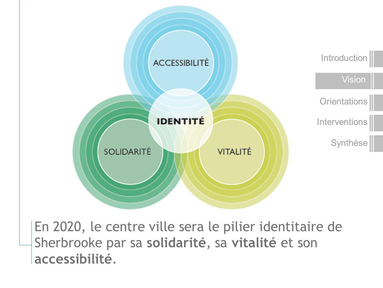 Vision Introduction Orientations Interventions Synthèse En 2020, le centre ville sera le pilier identitaire de Sherbrooke par sa solidarité, sa vitalité et son accessibilité.