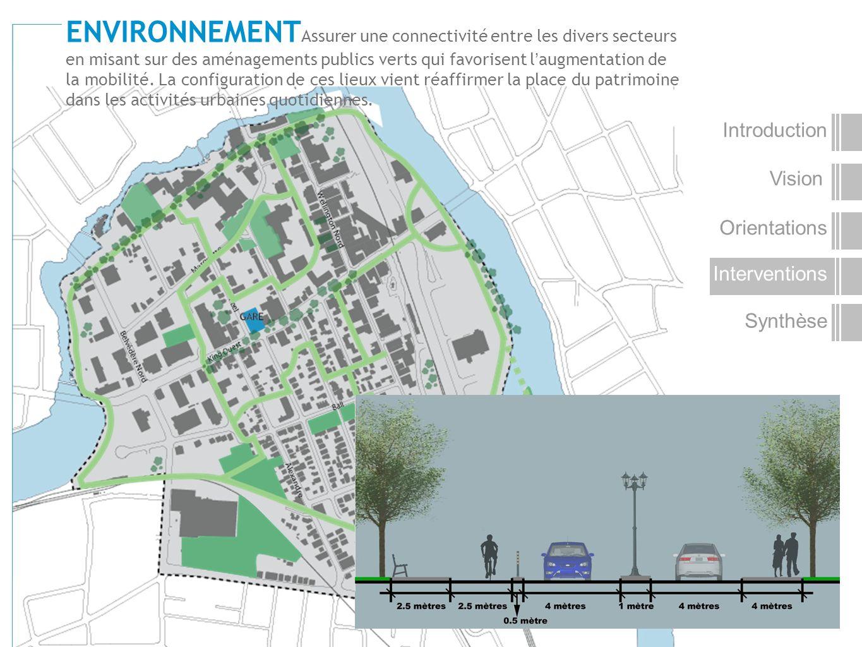 Vision Introduction Orientations Interventions Synthèse ENVIRONNEMENT Assurer une connectivité entre les divers secteurs en misant sur des aménagements publics verts qui favorisent l augmentation de la mobilité.