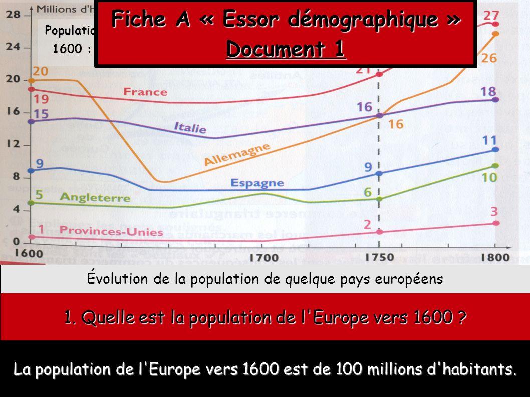 Évolution de la population de quelque pays européens Population européenne vers 1600 : environ 100 millions Population européenne vers 1800 : environ 170 millions 2.