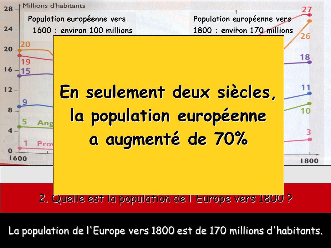 Évolution de la population de quelque pays européens Population européenne vers 1600 : environ 100 millions Population européenne vers 1800 : environ 170 millions 3.