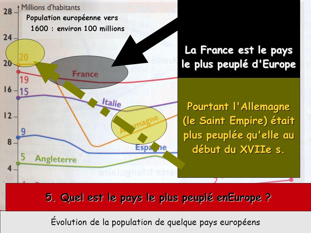 Évolution de la population de quelque pays européens Population européenne vers 1600 : environ 100 millions Population européenne vers 1800 : environ 170 millions Qu est ce qui peut expliquer peut expliquer cette chute brutale .
