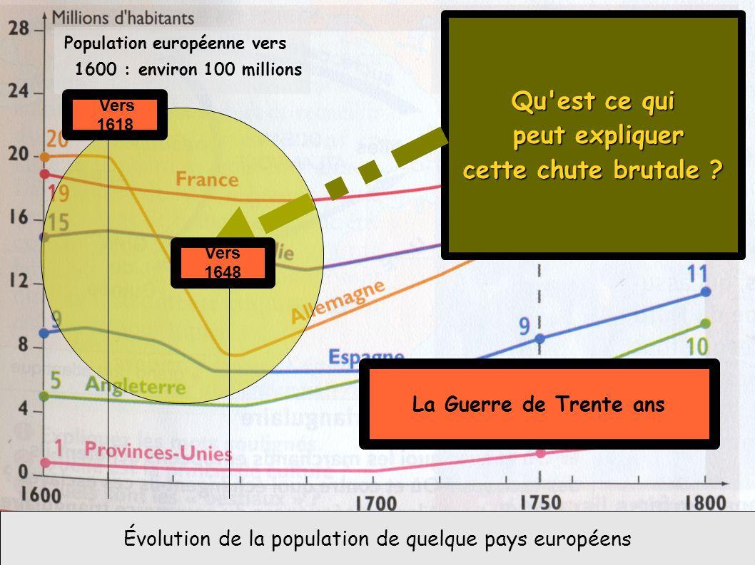 1)Quelles sont les trois raisons qui expliquent l augmentation de la population en France au XVIIIe s.