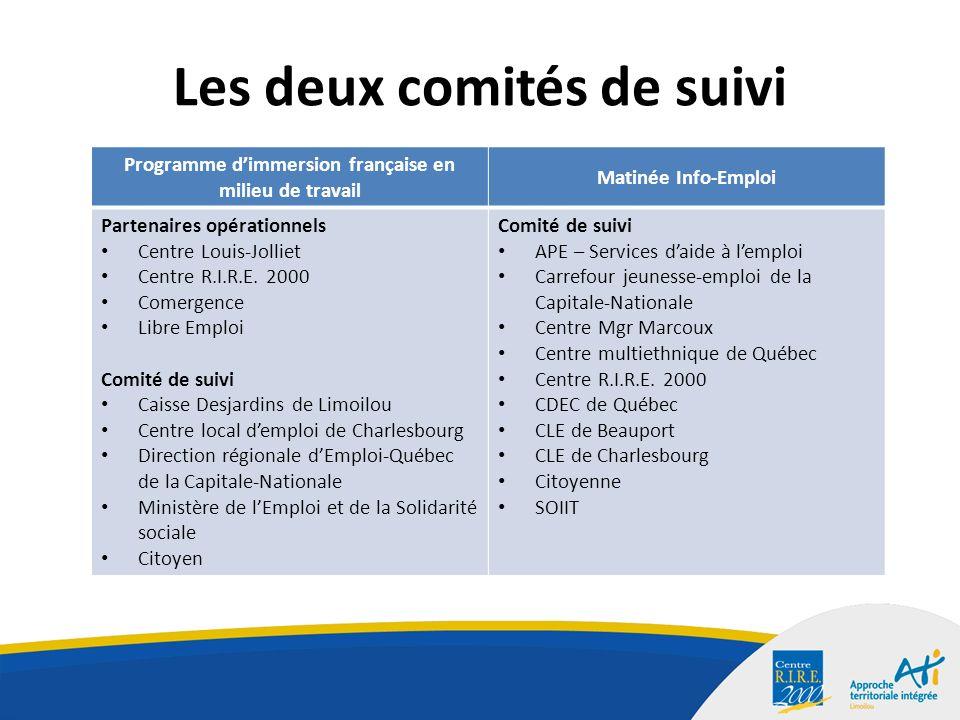 Les deux comités de suivi Programme dimmersion française en milieu de travail Matinée Info-Emploi Partenaires opérationnels Centre Louis-Jolliet Centre R.I.R.E.