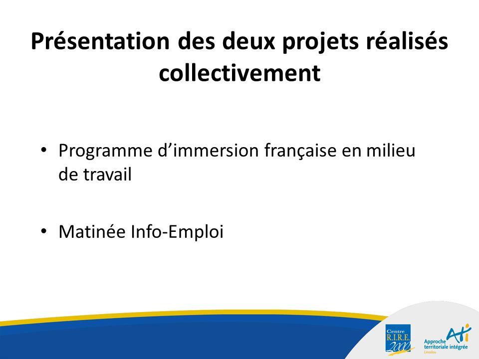 Présentation des deux projets réalisés collectivement Programme dimmersion française en milieu de travail Matinée Info-Emploi