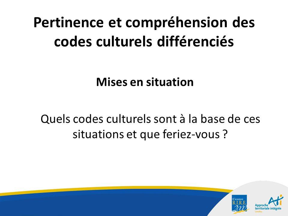 Pertinence et compréhension des codes culturels différenciés Mises en situation Quels codes culturels sont à la base de ces situations et que feriez-vous
