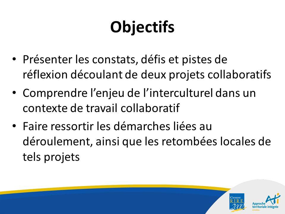 Objectifs Présenter les constats, défis et pistes de réflexion découlant de deux projets collaboratifs Comprendre lenjeu de linterculturel dans un contexte de travail collaboratif Faire ressortir les démarches liées au déroulement, ainsi que les retombées locales de tels projets