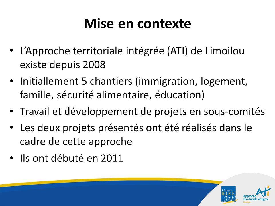 Mise en contexte LApproche territoriale intégrée (ATI) de Limoilou existe depuis 2008 Initiallement 5 chantiers (immigration, logement, famille, sécurité alimentaire, éducation) Travail et développement de projets en sous-comités Les deux projets présentés ont été réalisés dans le cadre de cette approche Ils ont débuté en 2011