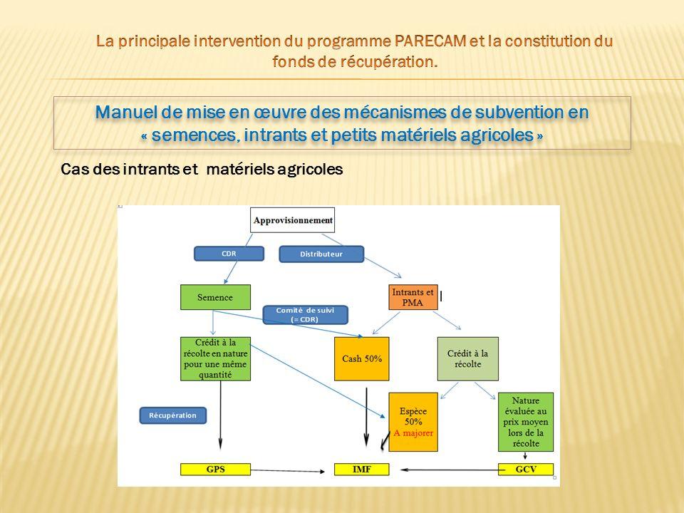 Manuel de mise en œuvre des mécanismes de subvention en « semences, intrants et petits matériels agricoles » Cas des intrants et matériels agricoles