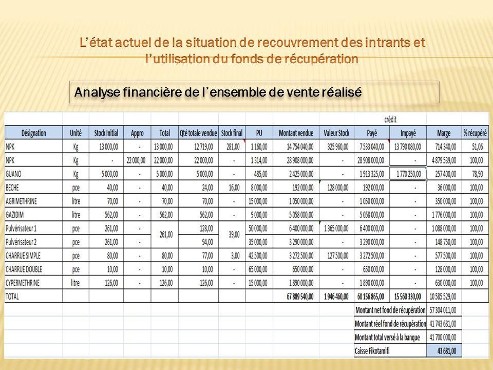 Analyse financière de lensemble de vente réalisé