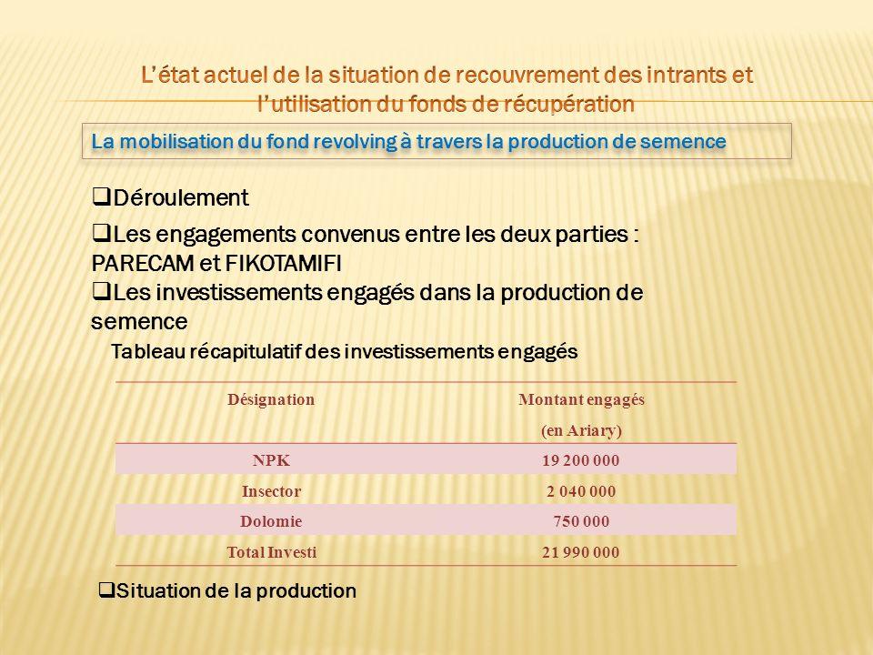 La mobilisation du fond revolving à travers la production de semence Déroulement Les engagements convenus entre les deux parties : PARECAM et FIKOTAMI
