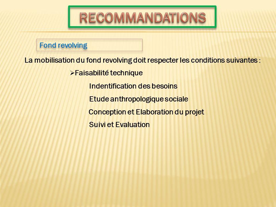 Fond revolving La mobilisation du fond revolving doit respecter les conditions suivantes : Faisabilité technique Indentification des besoins Etude ant