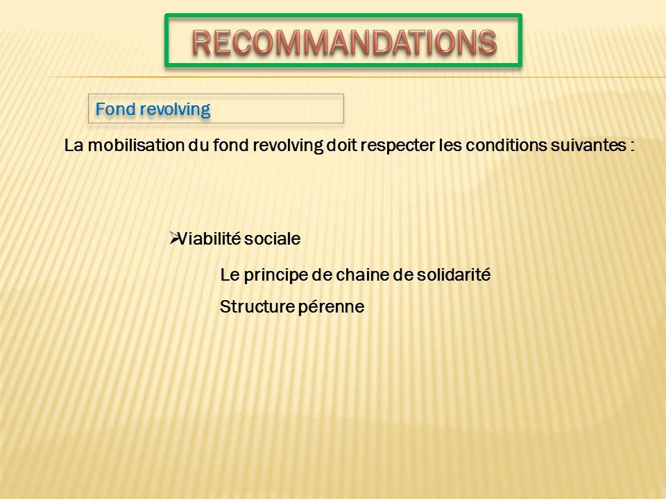 Fond revolving La mobilisation du fond revolving doit respecter les conditions suivantes : Viabilité sociale Le principe de chaine de solidarité Struc