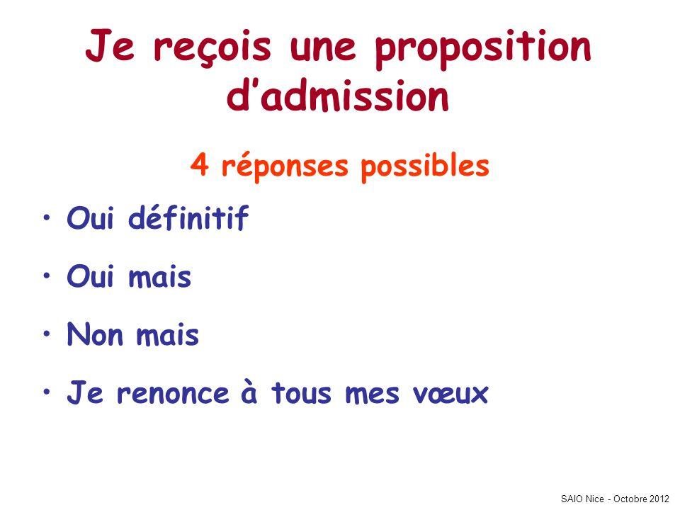 SAIO Nice - Octobre 2012 Je reçois une proposition dadmission 4 réponses possibles Oui définitif Oui mais Non mais Je renonce à tous mes vœux