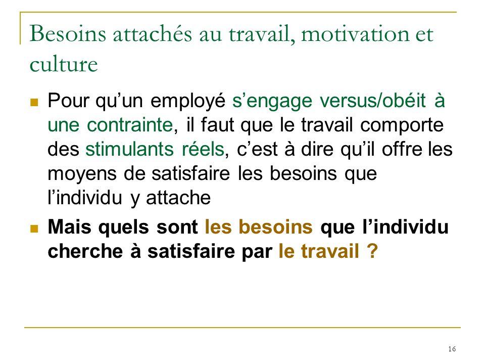 16 Besoins attachés au travail, motivation et culture Pour quun employé sengage versus/obéit à une contrainte, il faut que le travail comporte des sti