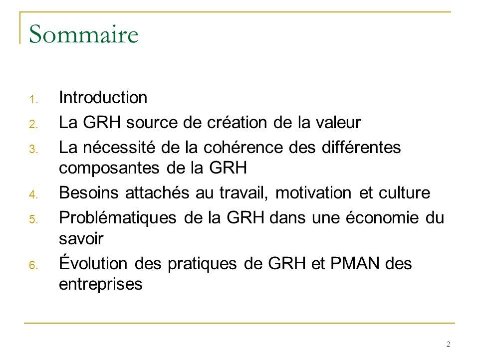 2 Sommaire 1. Introduction 2. La GRH source de création de la valeur 3. La nécessité de la cohérence des différentes composantes de la GRH 4. Besoins
