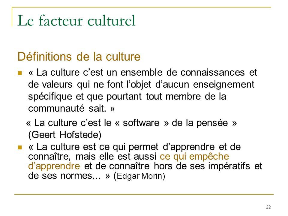 22 Le facteur culturel Définitions de la culture « La culture cest un ensemble de connaissances et de valeurs qui ne font lobjet daucun enseignement spécifique et que pourtant tout membre de la communauté sait.