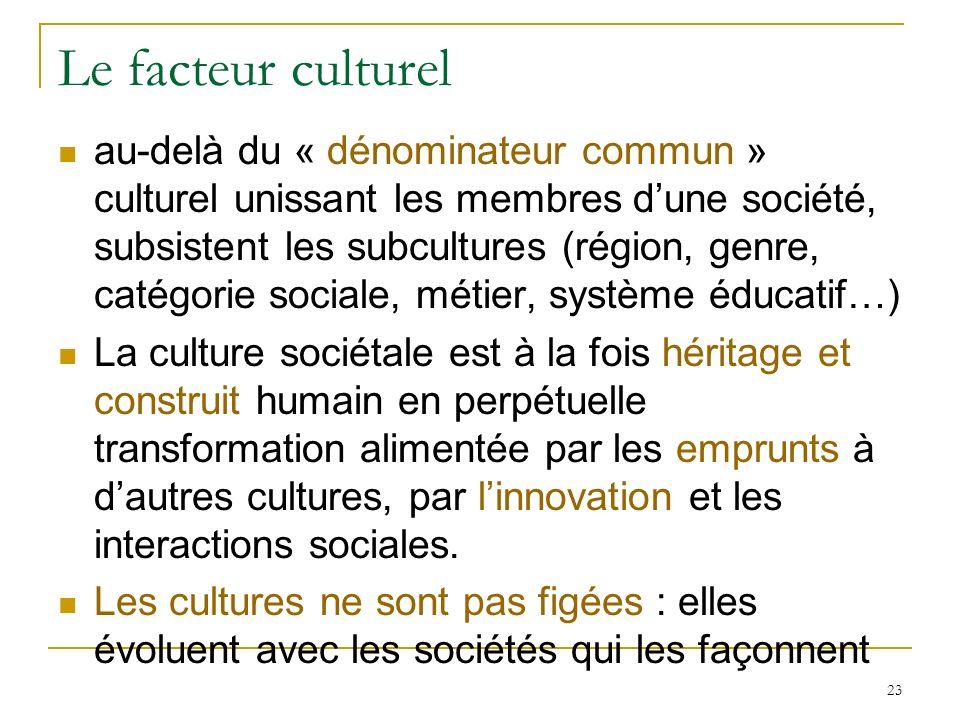 23 Le facteur culturel au-delà du « dénominateur commun » culturel unissant les membres dune société, subsistent les subcultures (région, genre, catég