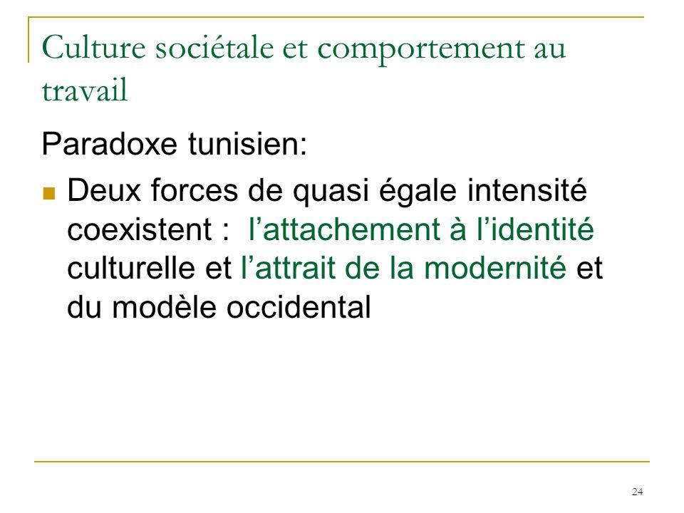 24 Culture sociétale et comportement au travail Paradoxe tunisien: Deux forces de quasi égale intensité coexistent : lattachement à lidentité culturel