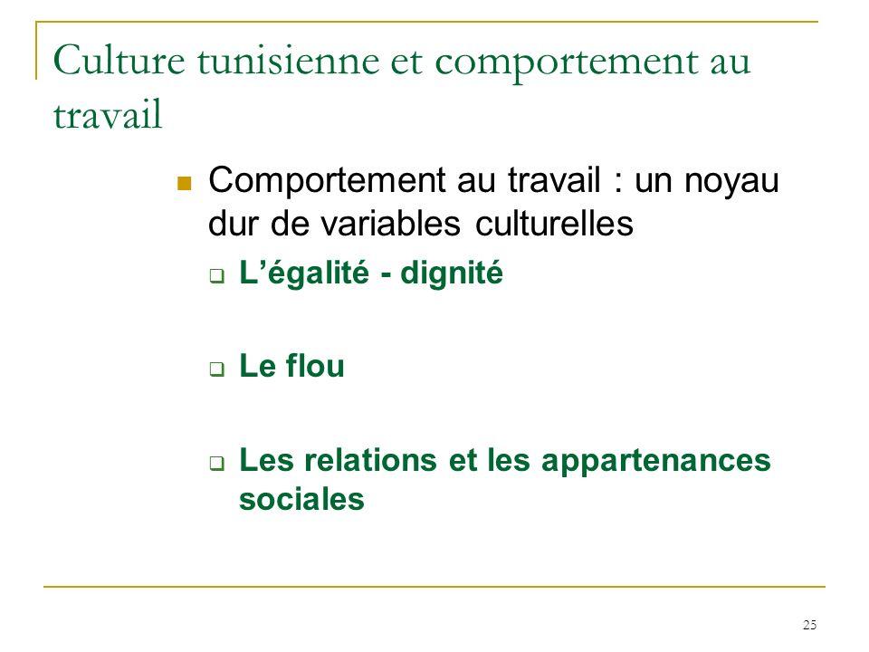 25 Culture tunisienne et comportement au travail Comportement au travail : un noyau dur de variables culturelles Légalité - dignité Le flou Les relations et les appartenances sociales