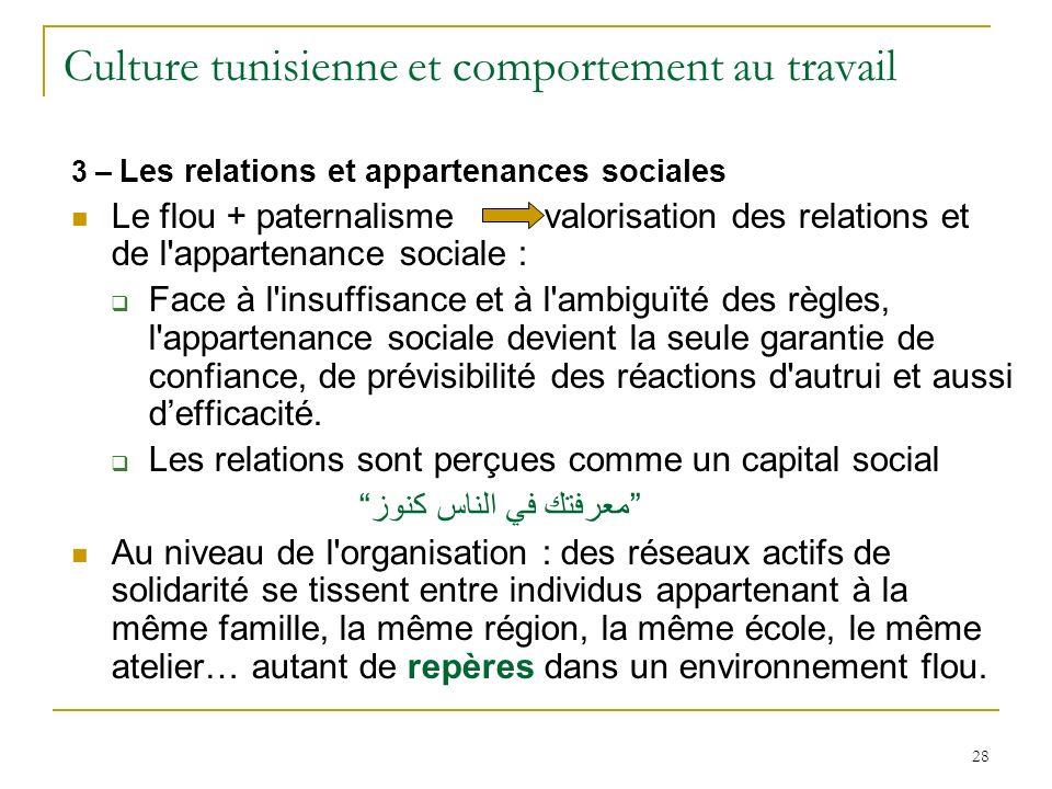 28 Culture tunisienne et comportement au travail 3 – Les relations et appartenances sociales Le flou + paternalisme valorisation des relations et de l