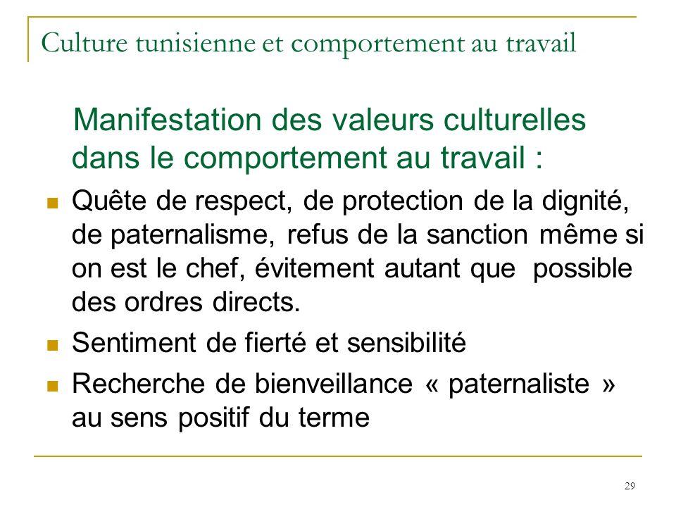 29 Culture tunisienne et comportement au travail Manifestation des valeurs culturelles dans le comportement au travail : Quête de respect, de protection de la dignité, de paternalisme, refus de la sanction même si on est le chef, évitement autant que possible des ordres directs.