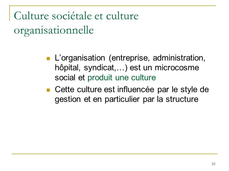 30 Culture sociétale et culture organisationnelle Lorganisation (entreprise, administration, hôpital, syndicat,…) est un microcosme social et produit une culture Cette culture est influencée par le style de gestion et en particulier par la structure
