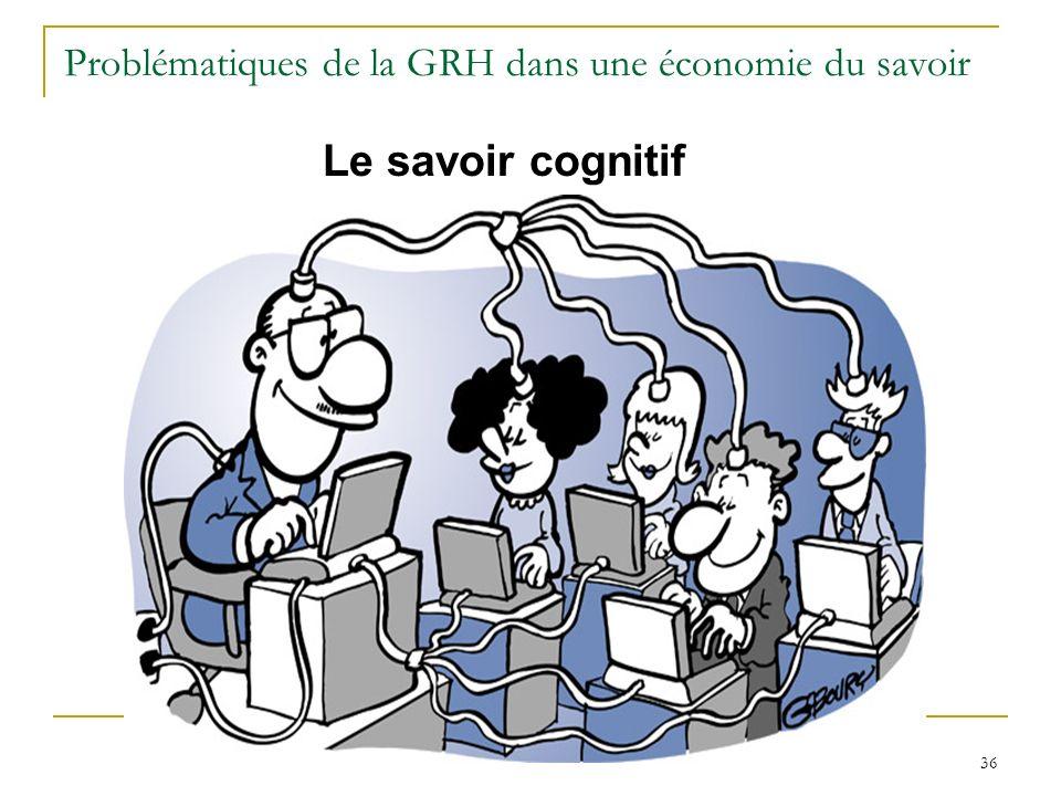 36 Problématiques de la GRH dans une économie du savoir Le savoir cognitif