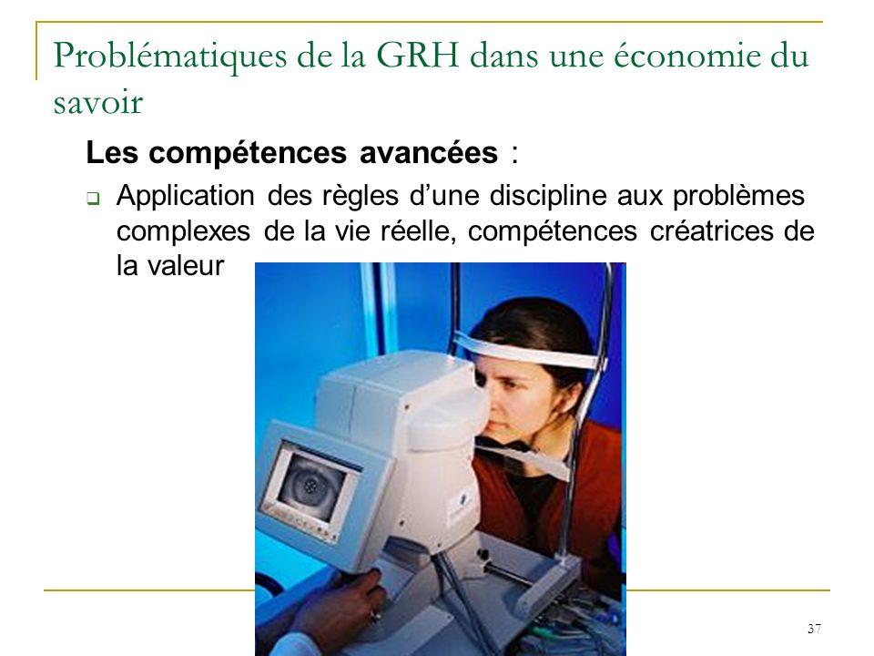 37 Problématiques de la GRH dans une économie du savoir Les compétences avancées : Application des règles dune discipline aux problèmes complexes de la vie réelle, compétences créatrices de la valeur