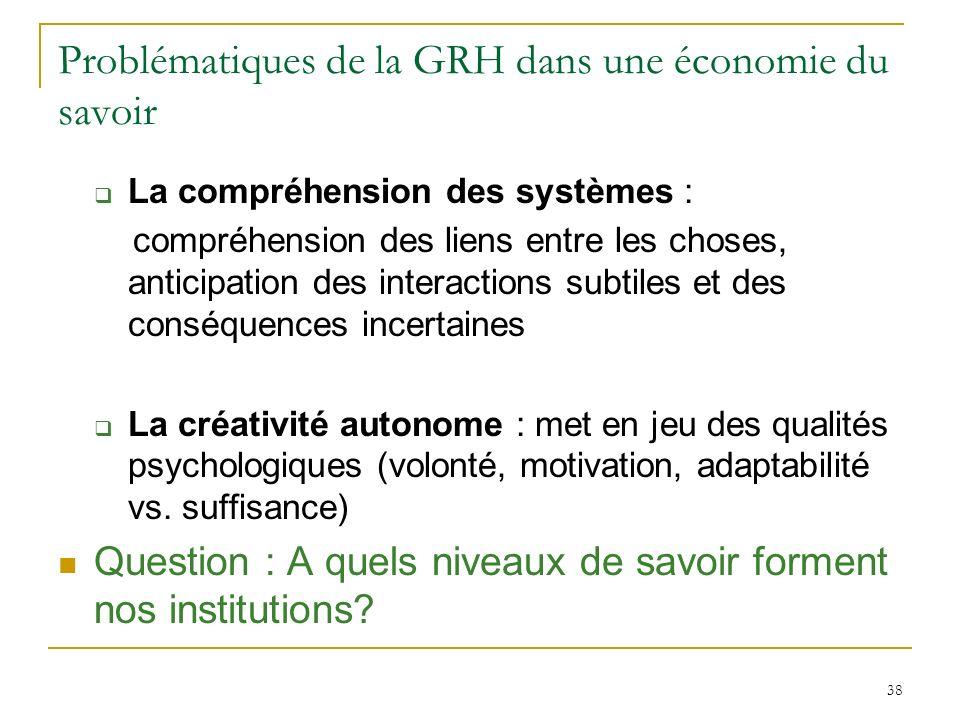 38 Problématiques de la GRH dans une économie du savoir La compréhension des systèmes : compréhension des liens entre les choses, anticipation des int