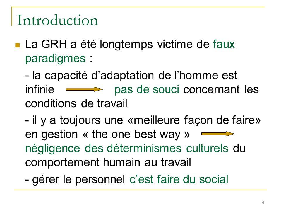 4 Introduction La GRH a été longtemps victime de faux paradigmes : - la capacité dadaptation de lhomme est infinie pas de souci concernant les conditi