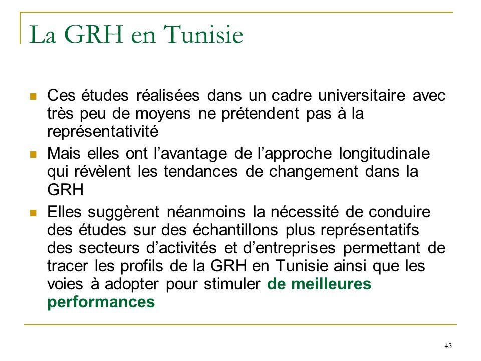 43 La GRH en Tunisie Ces études réalisées dans un cadre universitaire avec très peu de moyens ne prétendent pas à la représentativité Mais elles ont l