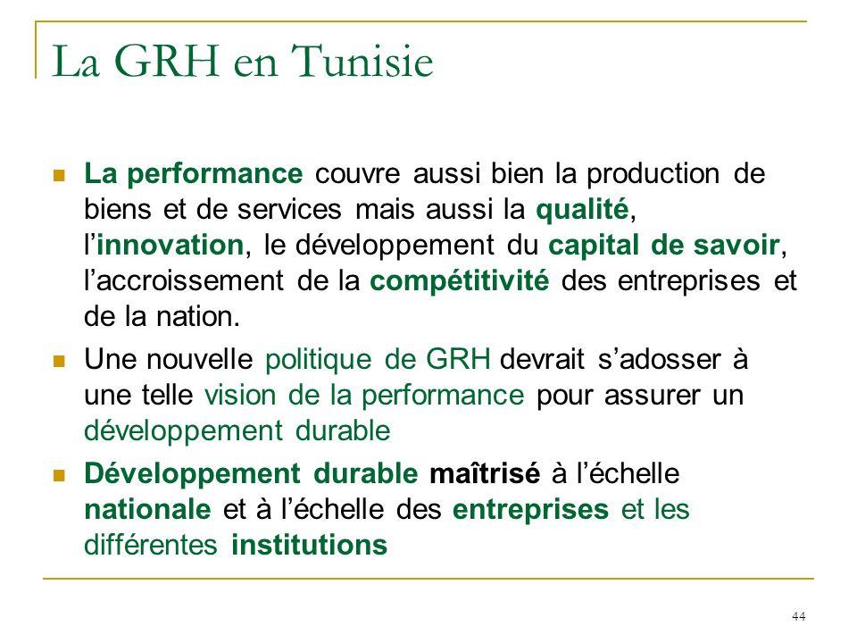 44 La GRH en Tunisie La performance couvre aussi bien la production de biens et de services mais aussi la qualité, linnovation, le développement du capital de savoir, laccroissement de la compétitivité des entreprises et de la nation.