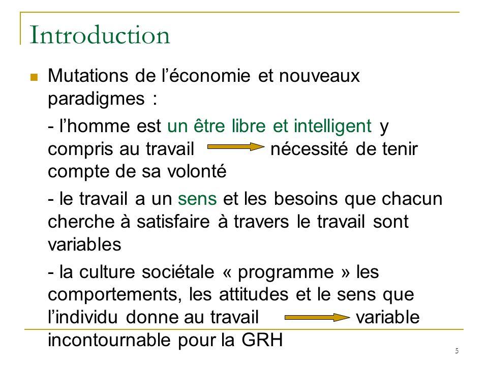 5 Introduction Mutations de léconomie et nouveaux paradigmes : - lhomme est un être libre et intelligent y compris au travail nécessité de tenir compt