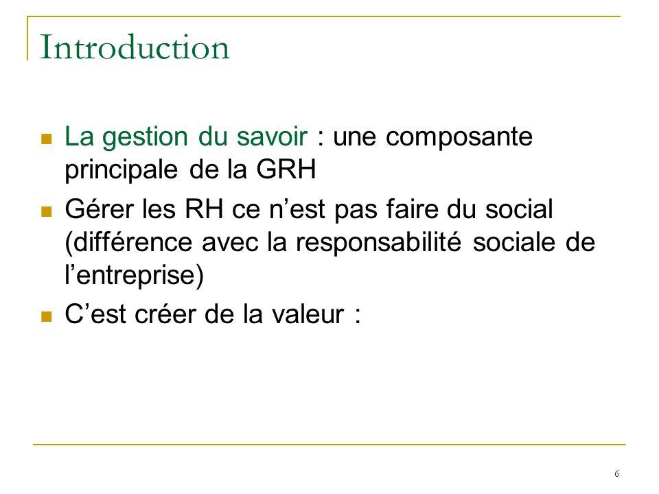 6 Introduction La gestion du savoir : une composante principale de la GRH Gérer les RH ce nest pas faire du social (différence avec la responsabilité sociale de lentreprise) Cest créer de la valeur :