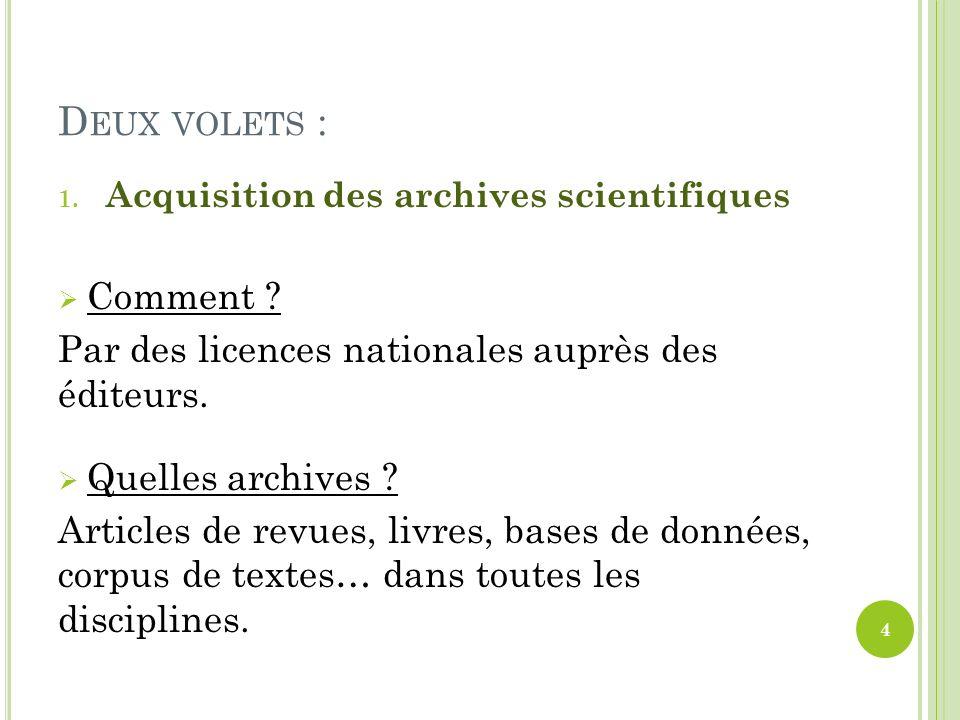 D EUX VOLETS : 1. Acquisition des archives scientifiques Comment ? Par des licences nationales auprès des éditeurs. Quelles archives ? Articles de rev