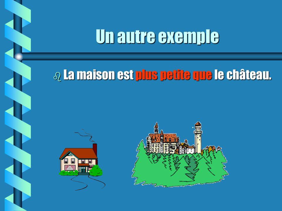 Un autre exemple b La maison est plus petite que le château.