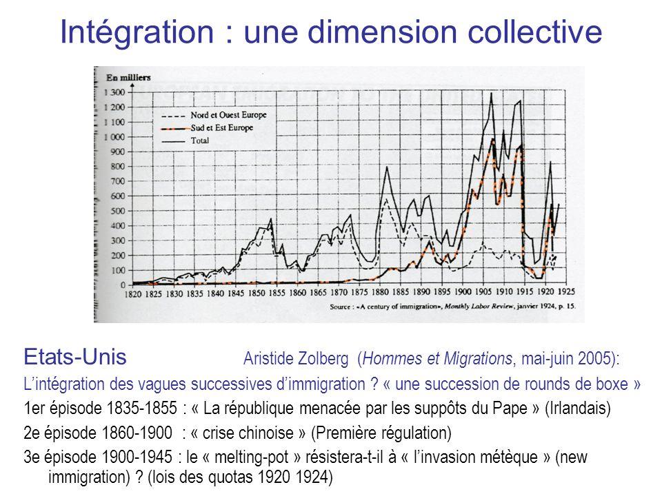 Intégration : une dimension collective Etats-Unis Aristide Zolberg ( Hommes et Migrations, mai-juin 2005): Lintégration des vagues successives dimmigr