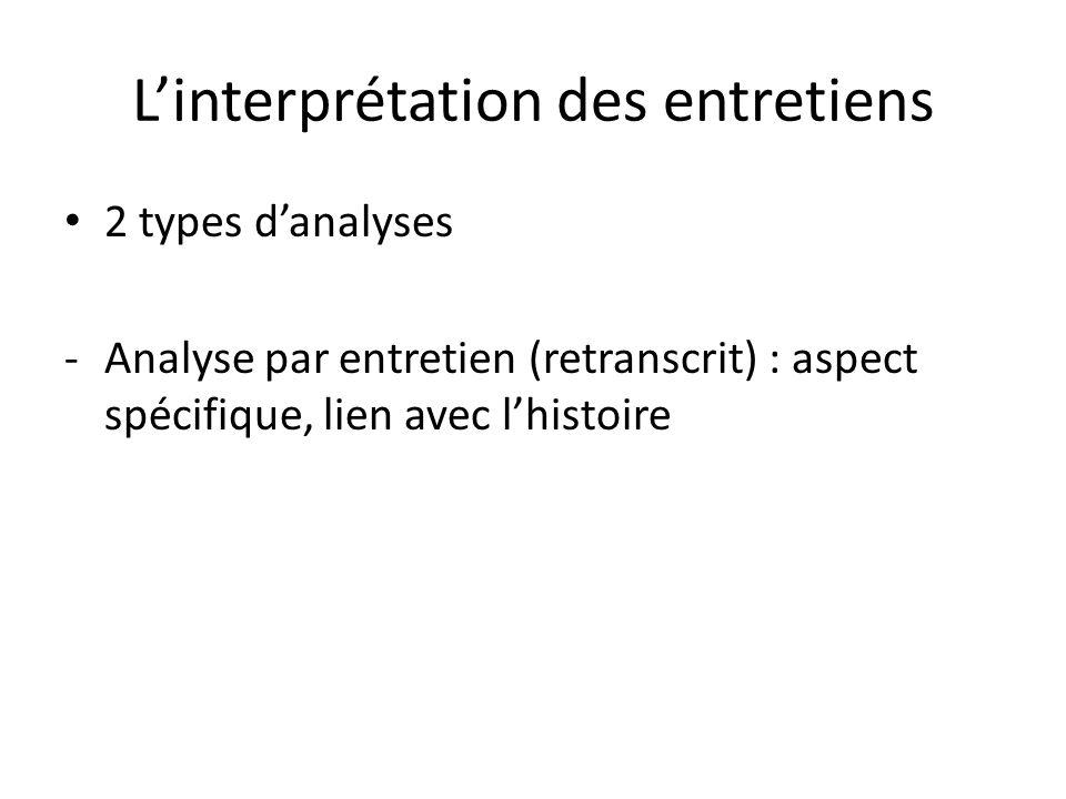 Linterprétation des entretiens 2 types danalyses -Analyse par entretien (retranscrit) : aspect spécifique, lien avec lhistoire